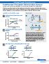 PathHunter Receptor Dimerization Assays