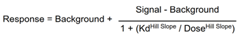 Hill equation used for calculating binding constants